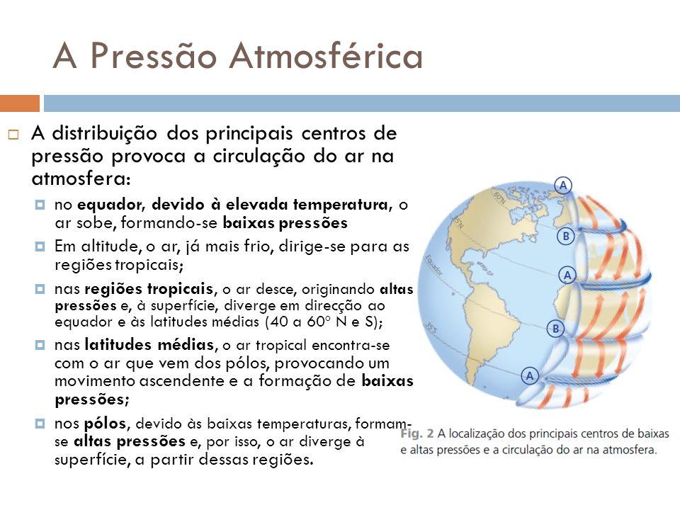 A Pressão Atmosférica A distribuição dos principais centros de pressão provoca a circulação do ar na atmosfera: