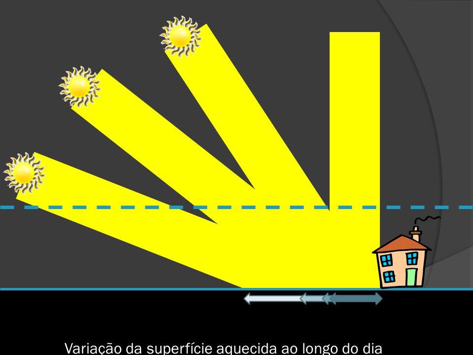 Variação da superfície aquecida ao longo do dia
