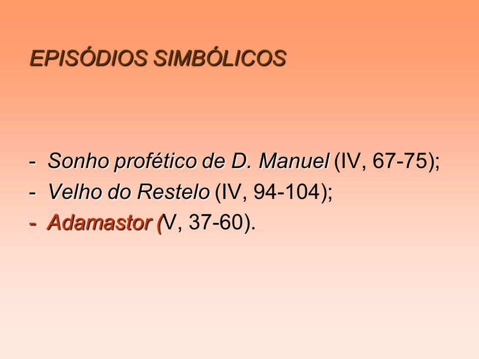 EPISÓDIOS SIMBÓLICOS Sonho profético de D.