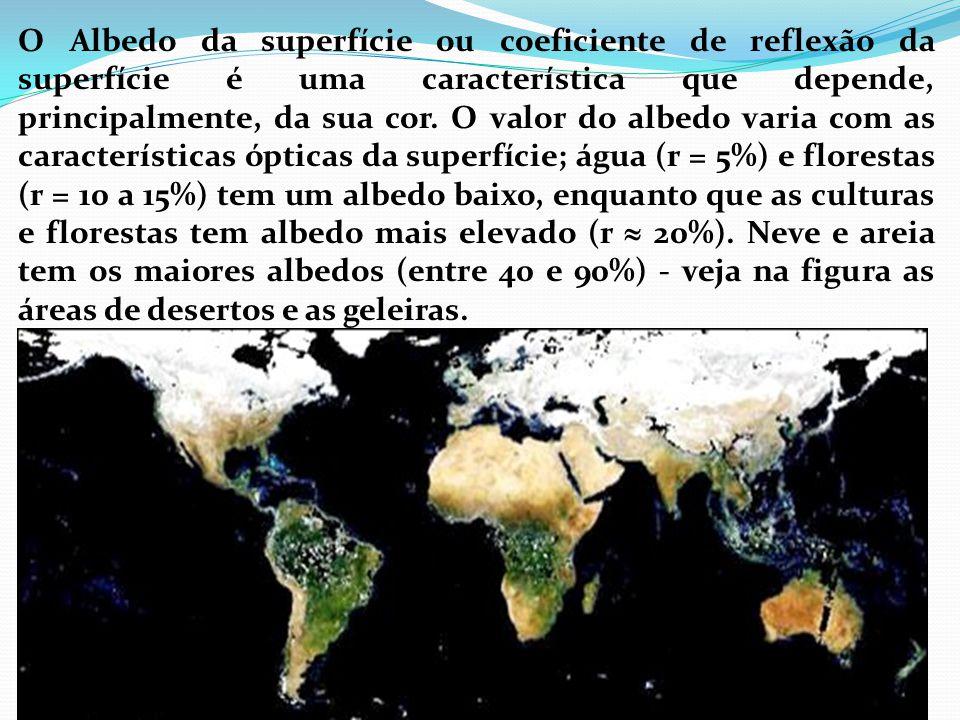 O Albedo da superfície ou coeficiente de reflexão da superfície é uma característica que depende, principalmente, da sua cor. O valor do albedo varia com as características ópticas da superfície; água (r = 5%) e florestas (r = 10 a 15%) tem um albedo baixo, enquanto que as culturas e florestas tem albedo mais elevado (r  20%). Neve e areia tem os maiores albedos (entre 40 e 90%) - veja na figura as áreas de desertos e as geleiras.