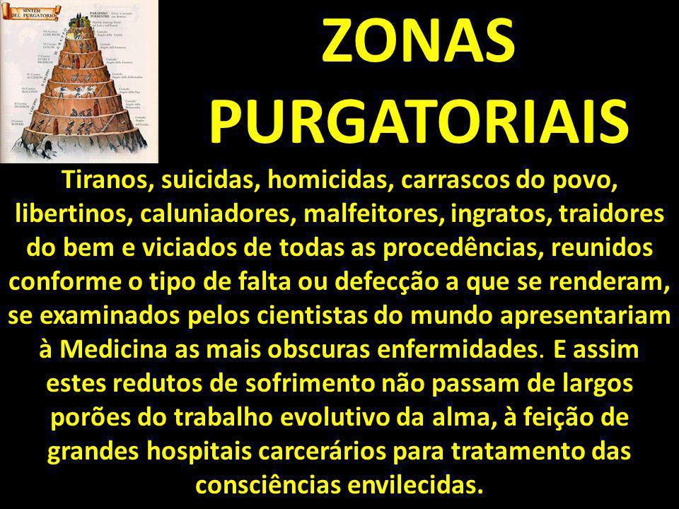 ZONAS PURGATORIAIS