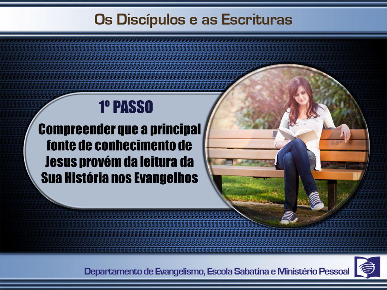 1º PASSO Compreender que a principal fonte de conhecimento de Jesus provém da leitura da Sua História nos Evangelhos.