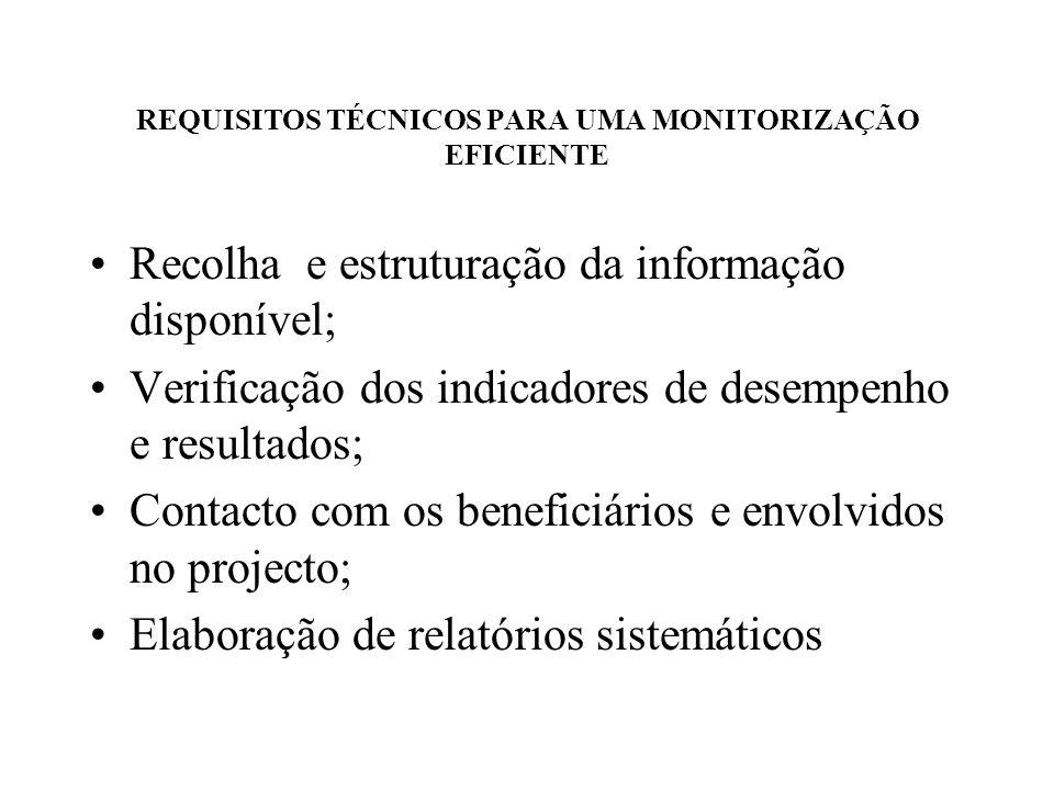 REQUISITOS TÉCNICOS PARA UMA MONITORIZAÇÃO EFICIENTE