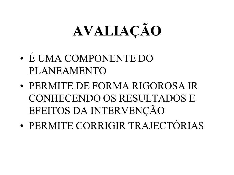 AVALIAÇÃO É UMA COMPONENTE DO PLANEAMENTO