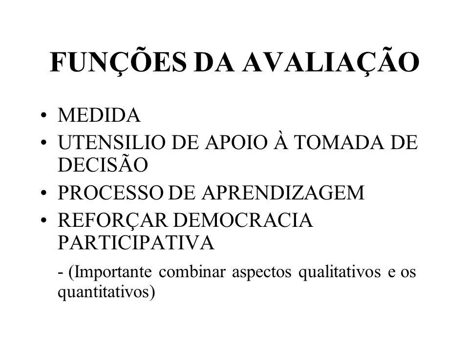 FUNÇÕES DA AVALIAÇÃO MEDIDA UTENSILIO DE APOIO À TOMADA DE DECISÃO