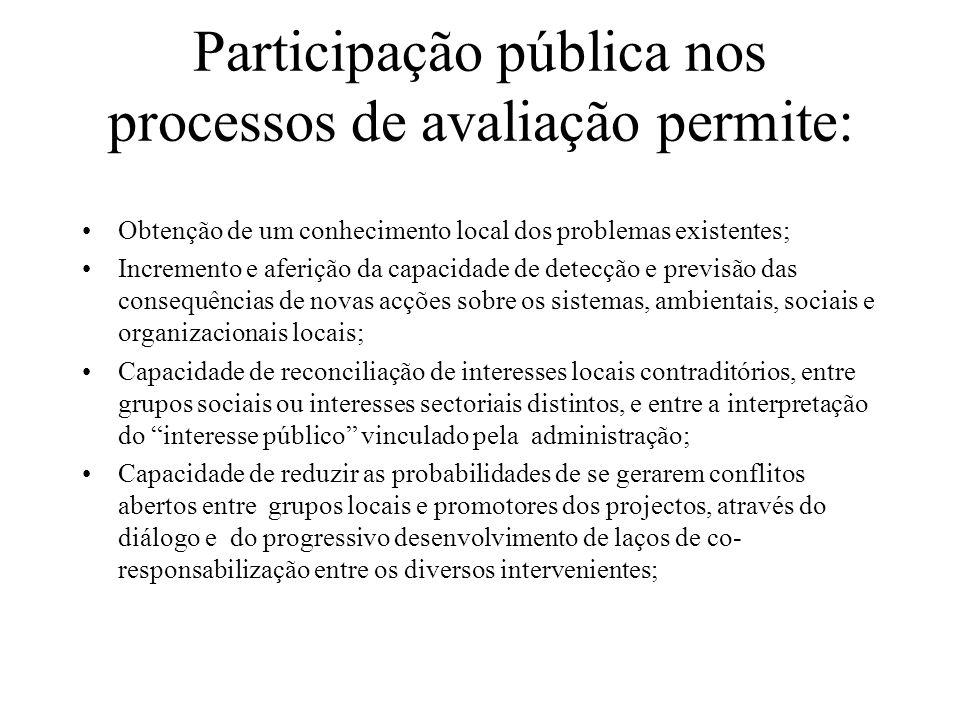 Participação pública nos processos de avaliação permite: