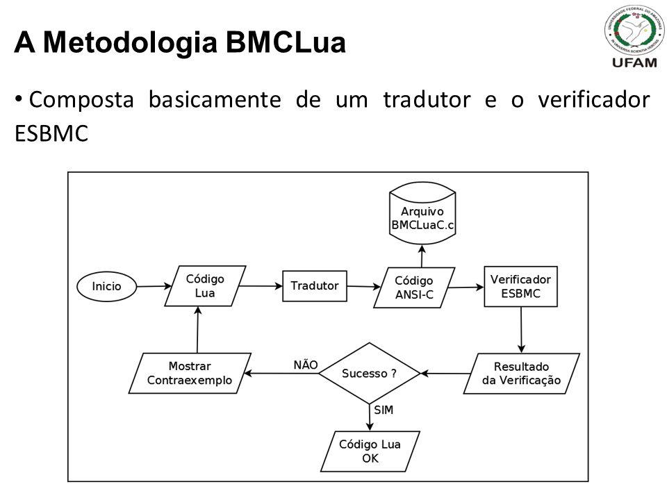 A Metodologia BMCLua Composta basicamente de um tradutor e o verificador ESBMC