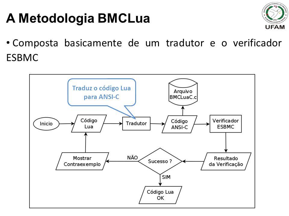 A Metodologia BMCLua Composta basicamente de um tradutor e o verificador ESBMC. Traduz o código Lua.