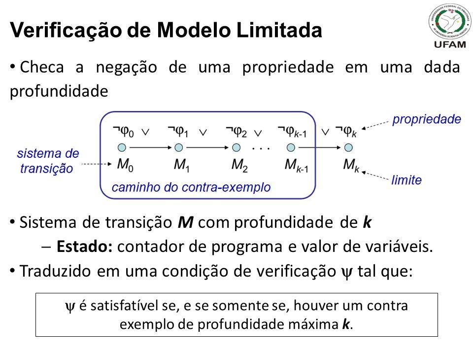Verificação de Modelo Limitada