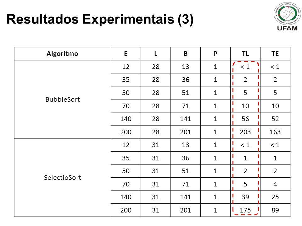 Resultados Experimentais (3)