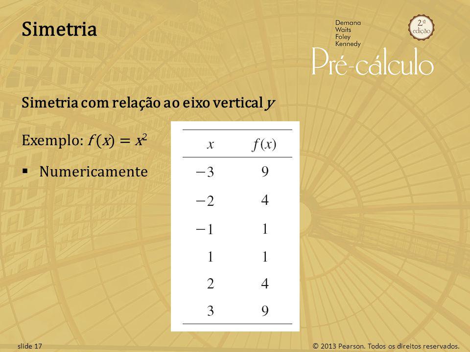Simetria Simetria com relação ao eixo vertical y Exemplo: f (x) = x2