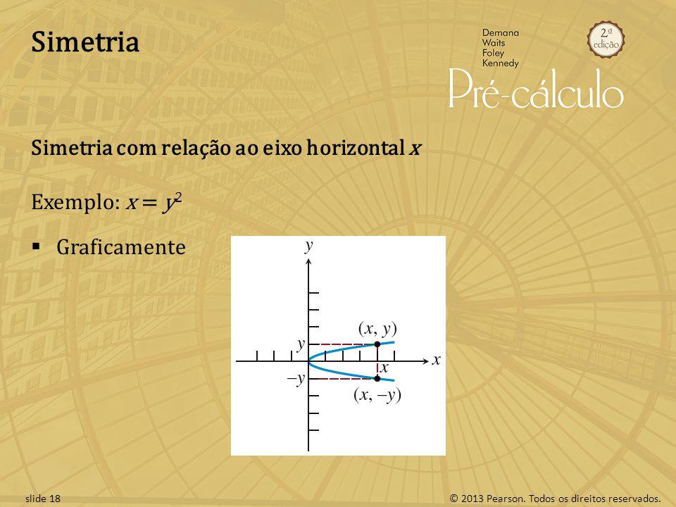 Simetria Simetria com relação ao eixo horizontal x Exemplo: x = y2