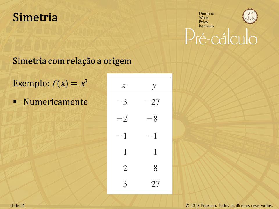 Simetria Simetria com relação a origem Exemplo: f (x) = x3