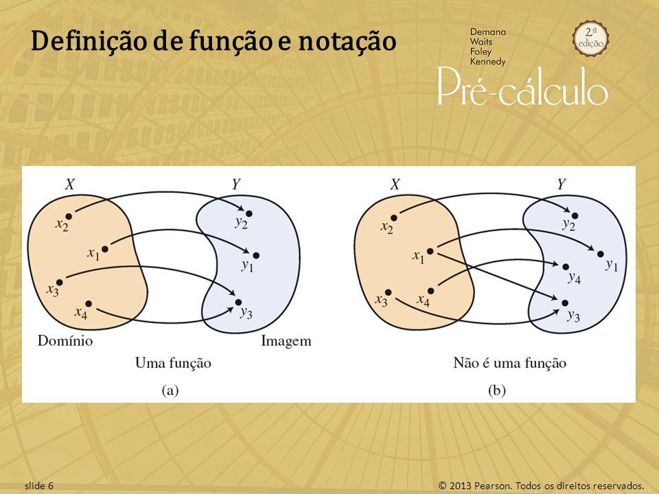 Definição de função e notação