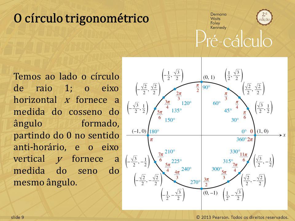 O círculo trigonométrico
