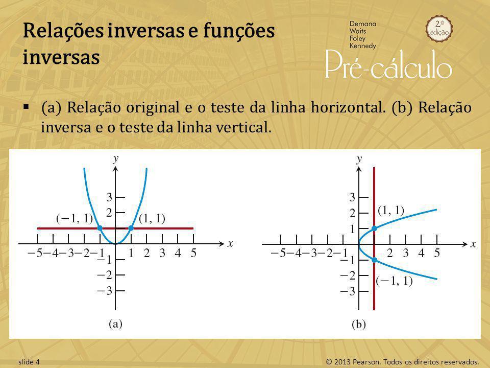Relações inversas e funções inversas