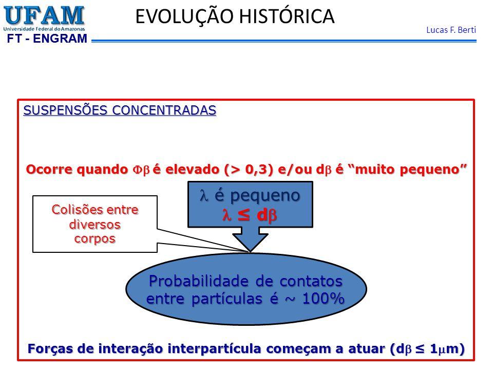 EVOLUÇÃO HISTÓRICA l é pequeno l ≤ db