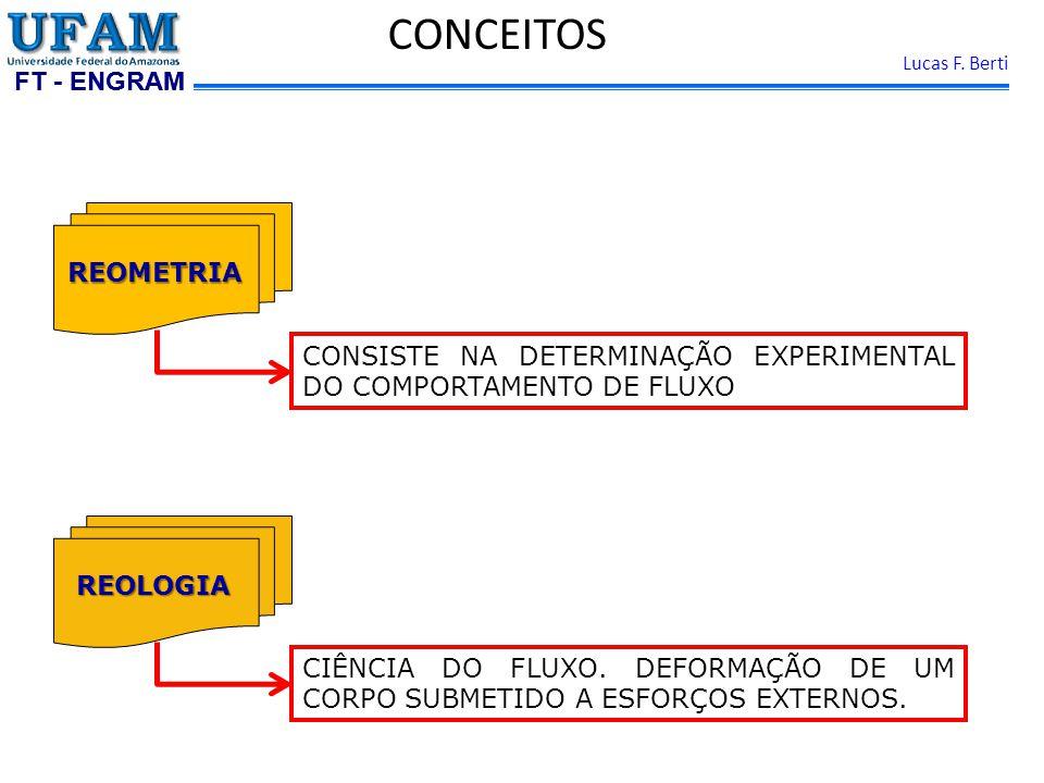 CONCEITOS REOMETRIA. CONSISTE NA DETERMINAÇÃO EXPERIMENTAL DO COMPORTAMENTO DE FLUXO. REOLOGIA.