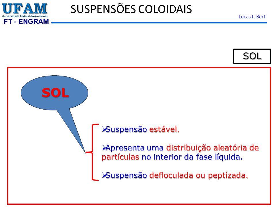 SUSPENSÕES COLOIDAIS SOL SOL Suspensão estável.