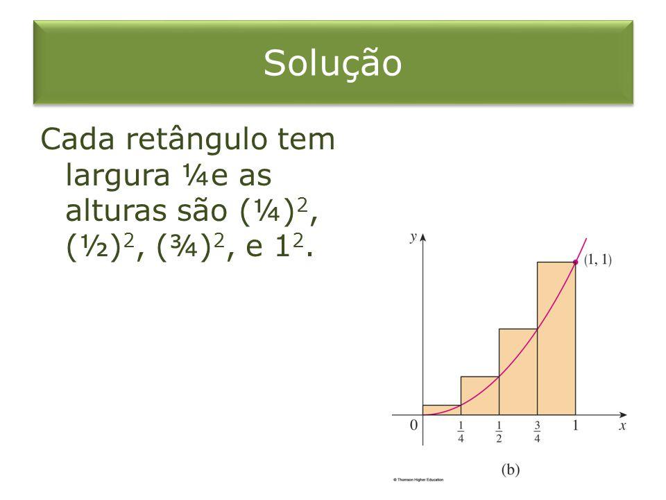 Solução Cada retângulo tem largura ¼e as alturas são (¼)2, (½)2, (¾)2, e 12.