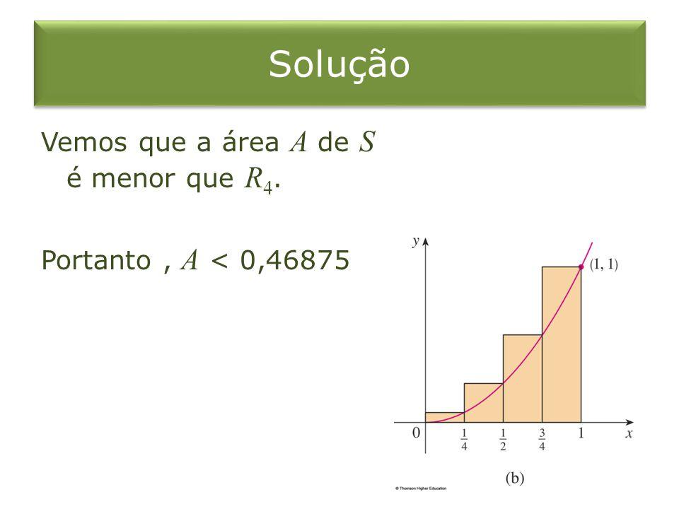 Solução Vemos que a área A de S é menor que R4. Portanto , A < 0,46875