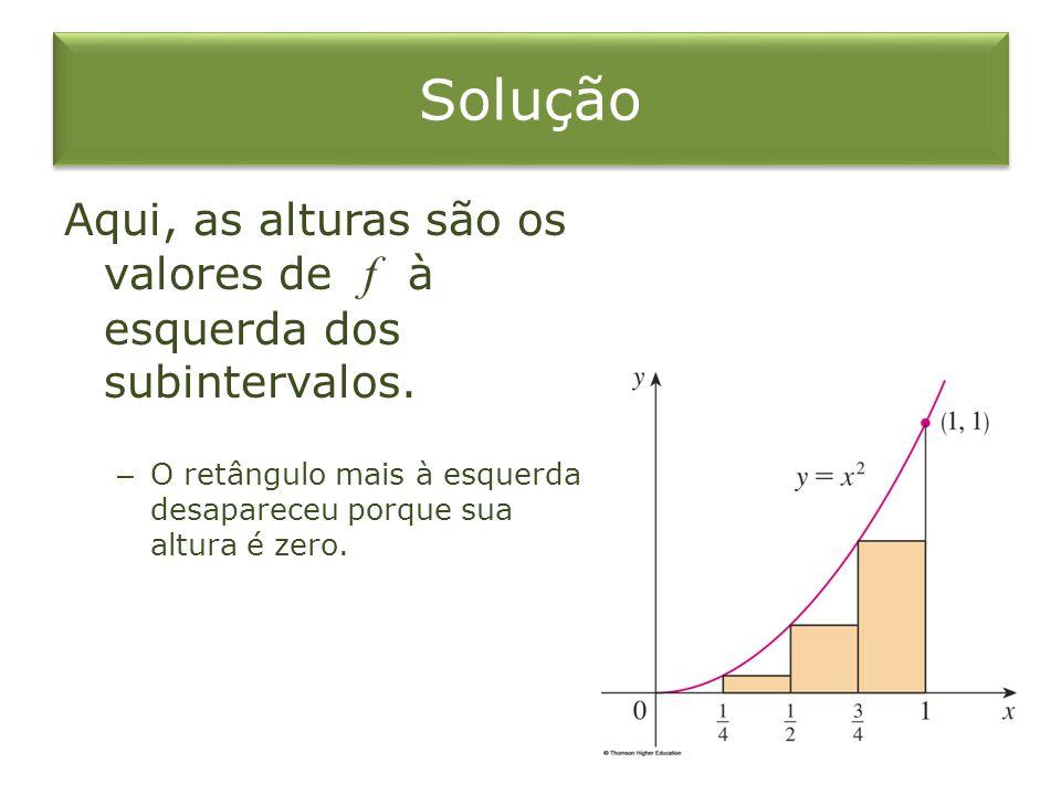 Solução Aqui, as alturas são os valores de f à esquerda dos subintervalos.