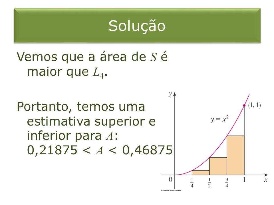 Solução Vemos que a área de S é maior que L4.