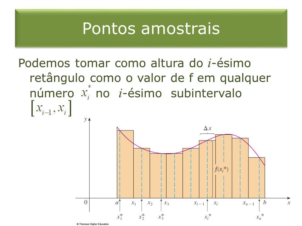 Pontos amostrais Podemos tomar como altura do i-ésimo retângulo como o valor de f em qualquer número no i-ésimo subintervalo.
