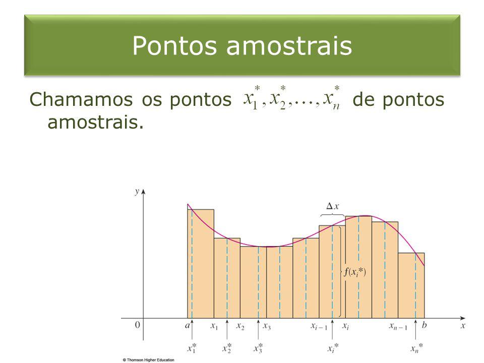 Pontos amostrais Chamamos os pontos de pontos amostrais.