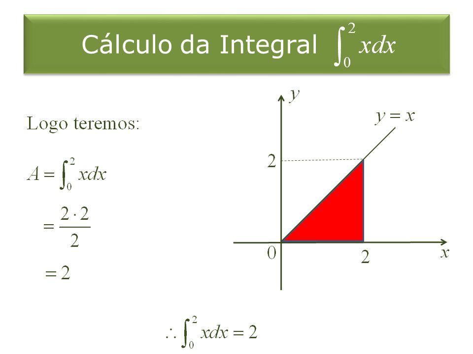 Cálculo da Integral