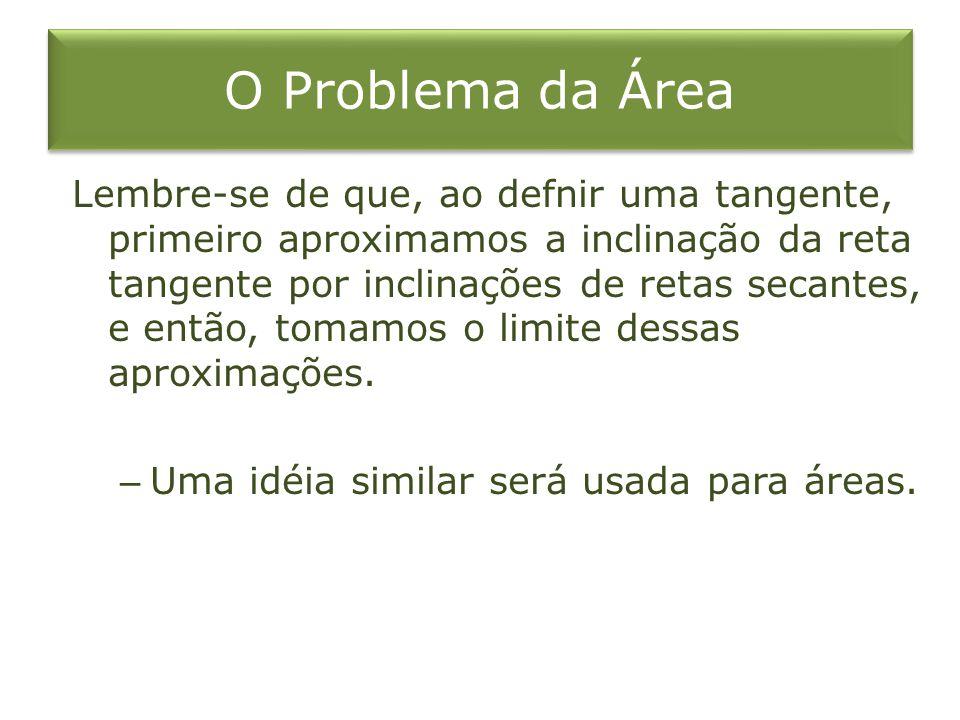 O Problema da Área