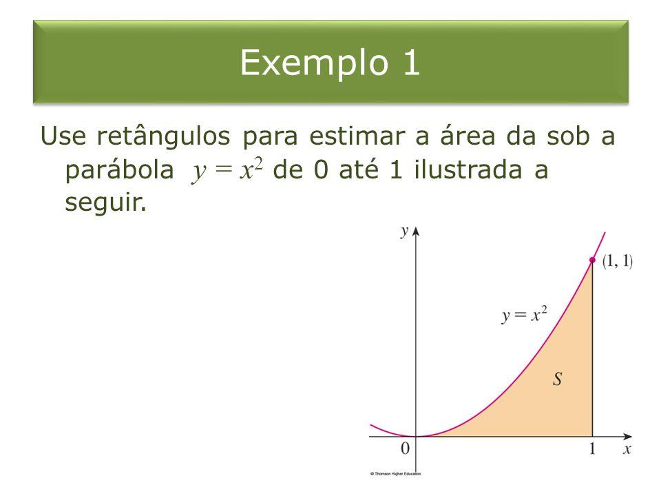 Exemplo 1 Use retângulos para estimar a área da sob a parábola y = x2 de 0 até 1 ilustrada a seguir.