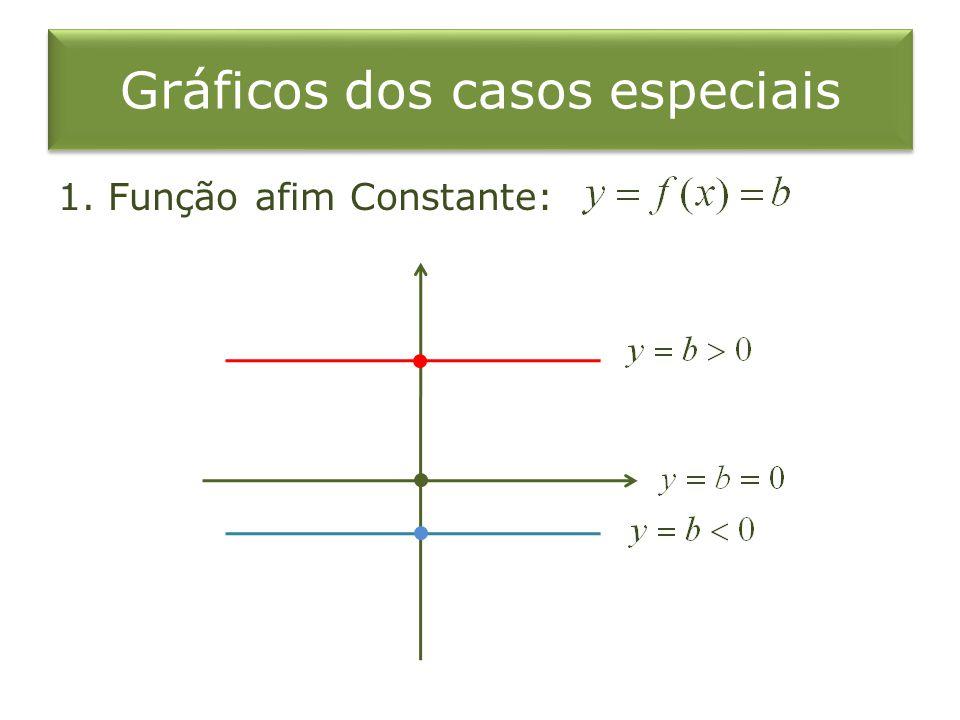 Gráficos dos casos especiais