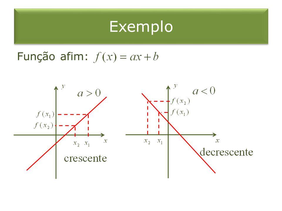 Exemplo Função afim: