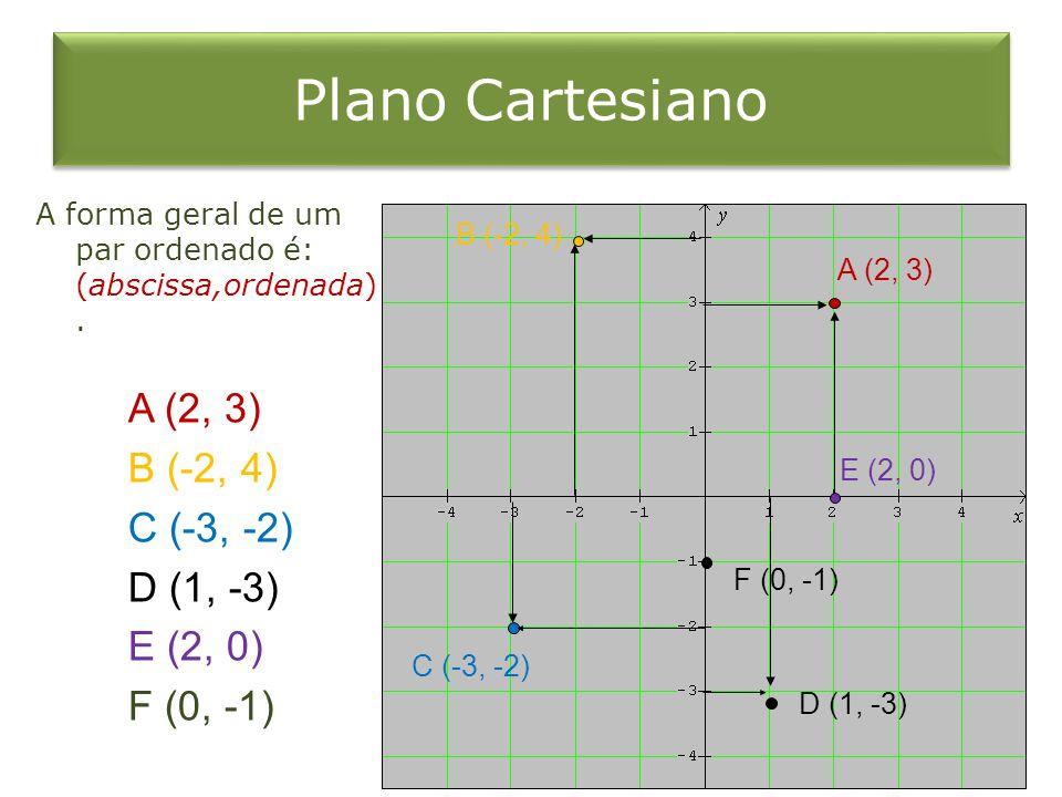 Plano Cartesiano A (2, 3) B (-2, 4) C (-3, -2) D (1, -3) E (2, 0)