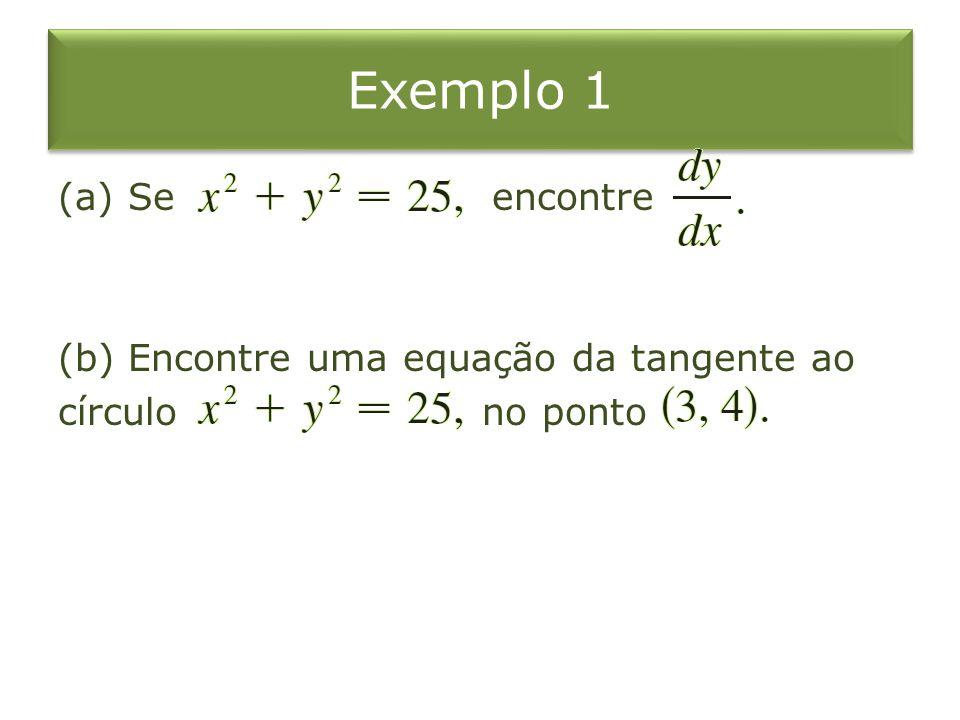 Exemplo 1 Se encontre Encontre uma equação da tangente ao