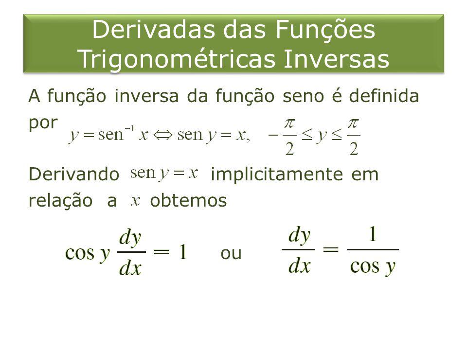 Derivadas das Funções Trigonométricas Inversas