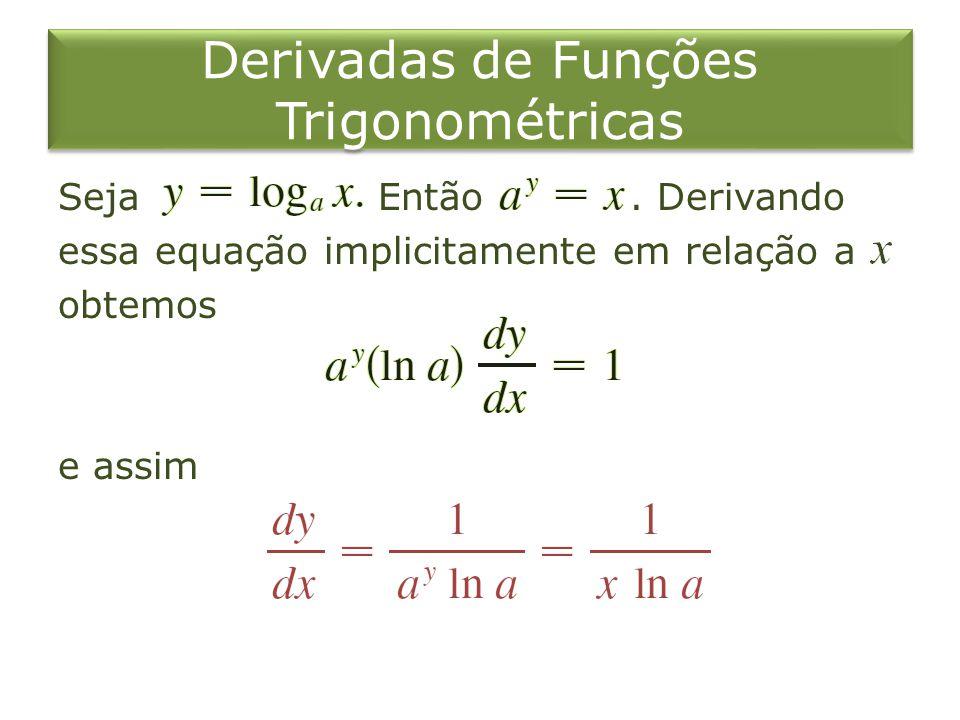 Derivadas de Funções Trigonométricas