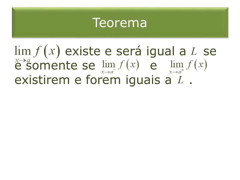 Teorema existe e será igual a se e somente se e existirem e forem iguais a .