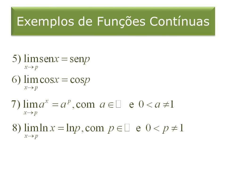 Exemplos de Funções Contínuas