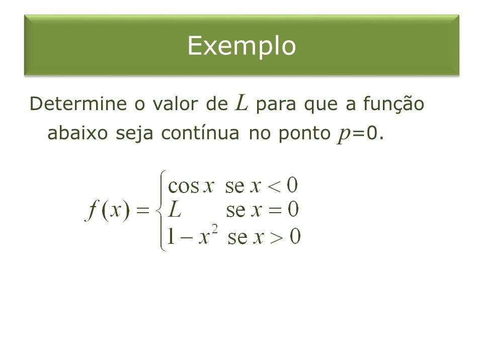 Exemplo Determine o valor de L para que a função abaixo seja contínua no ponto p=0.