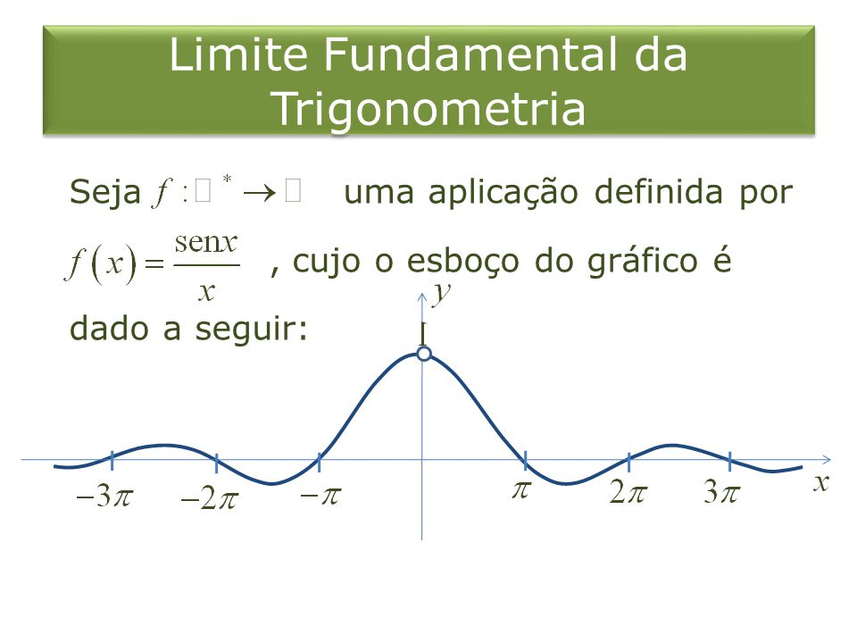 Limite Fundamental da Trigonometria