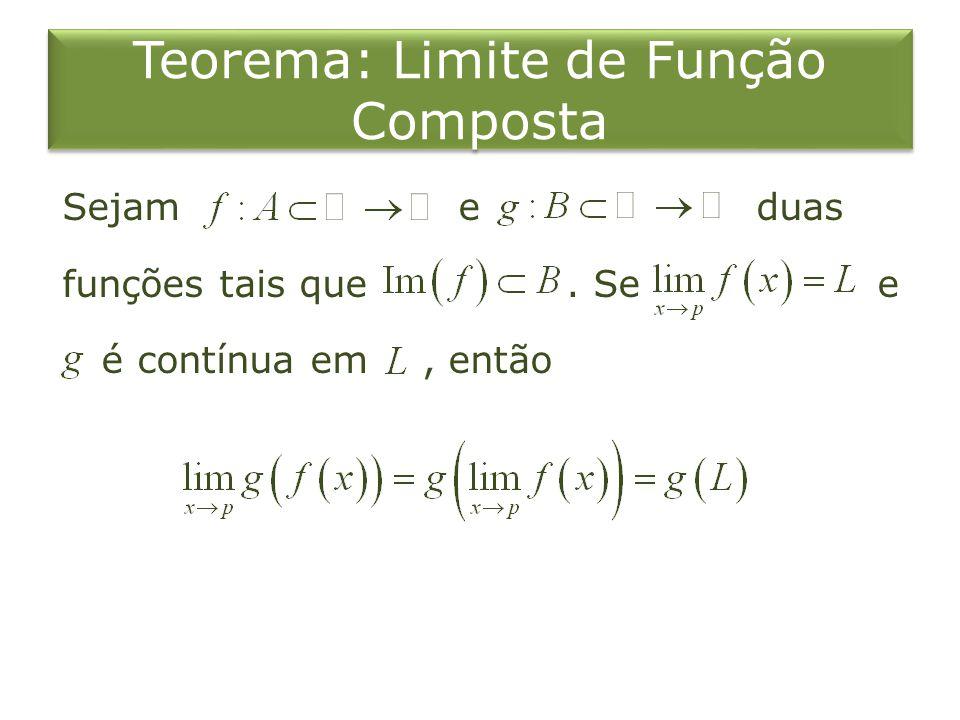 Teorema: Limite de Função Composta