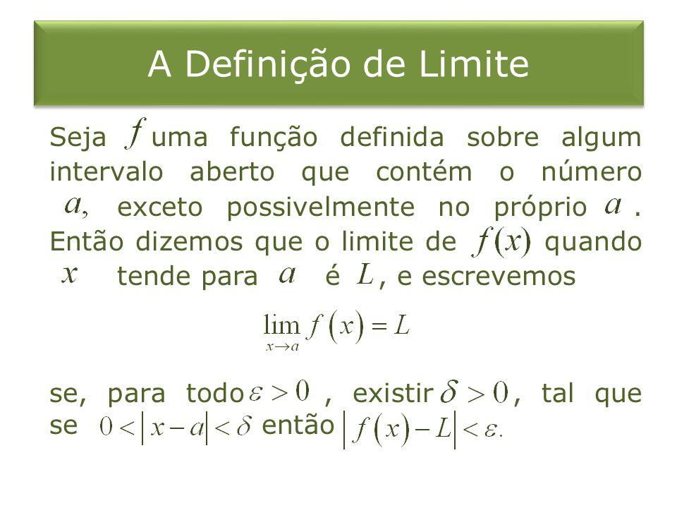A Definição de Limite