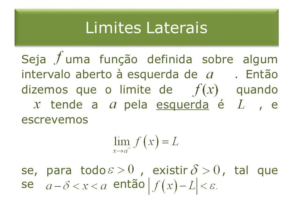 Limites Laterais