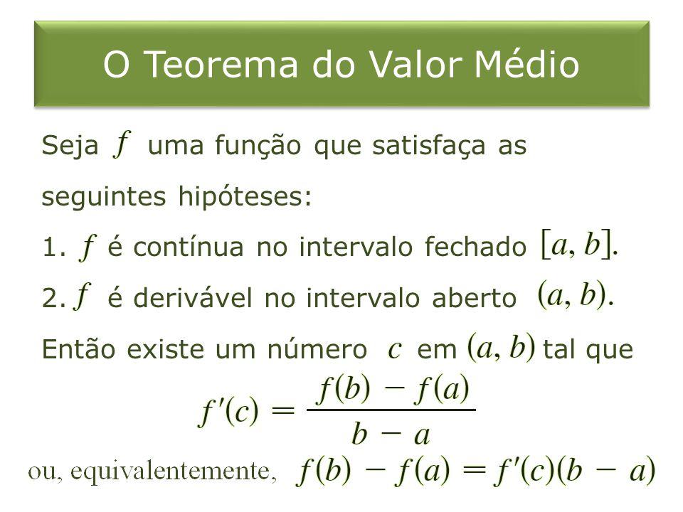 O Teorema do Valor Médio