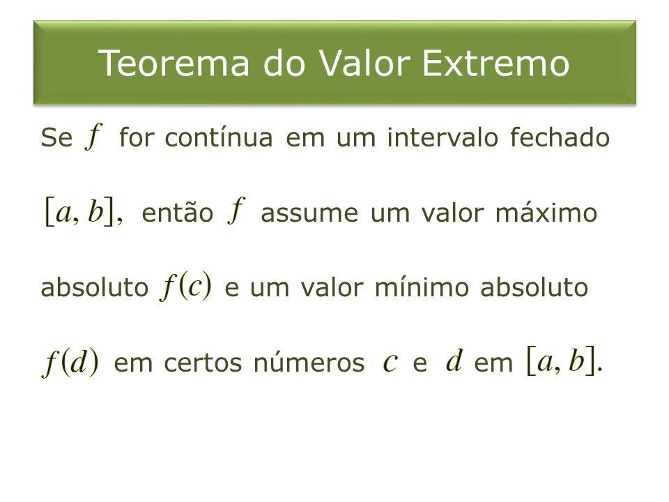 Teorema do Valor Extremo