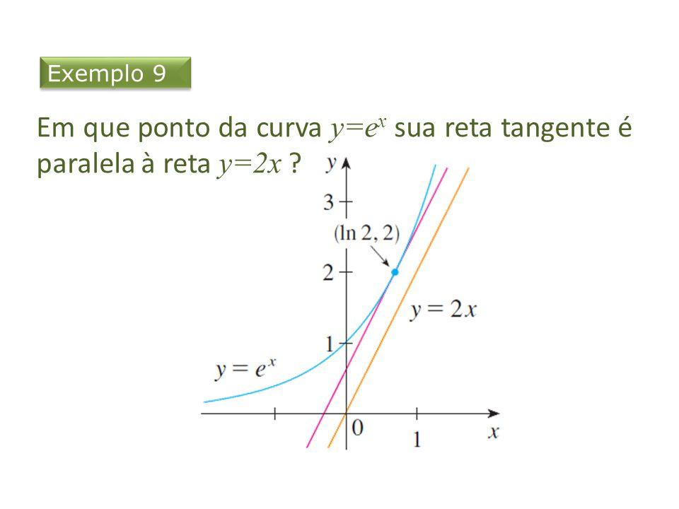 Em que ponto da curva y=ex sua reta tangente é paralela à reta y=2x