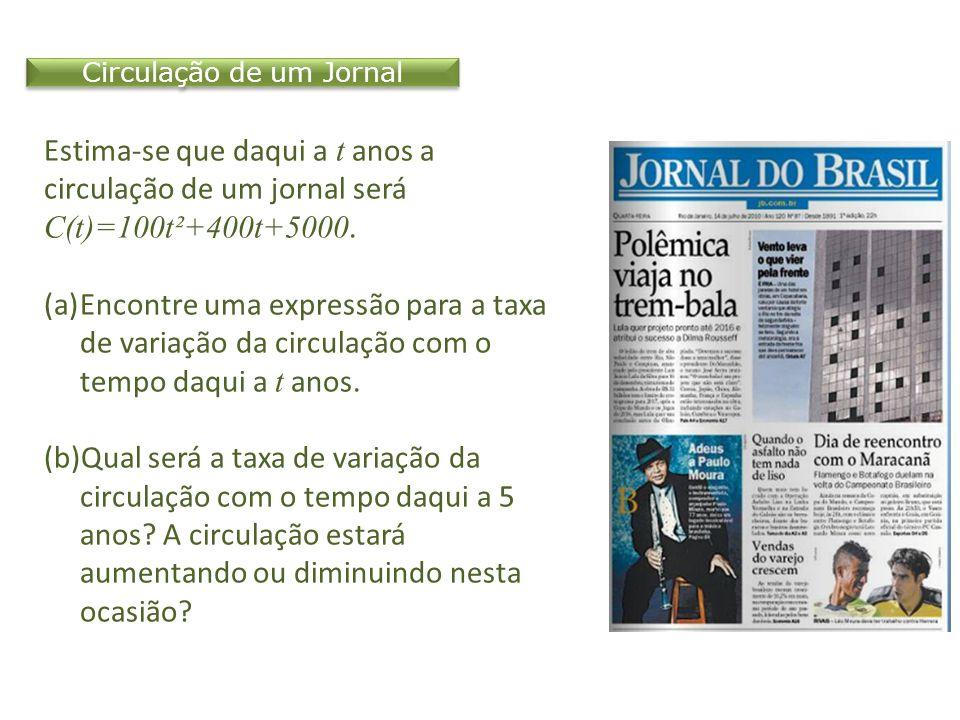 Circulação de um Jornal