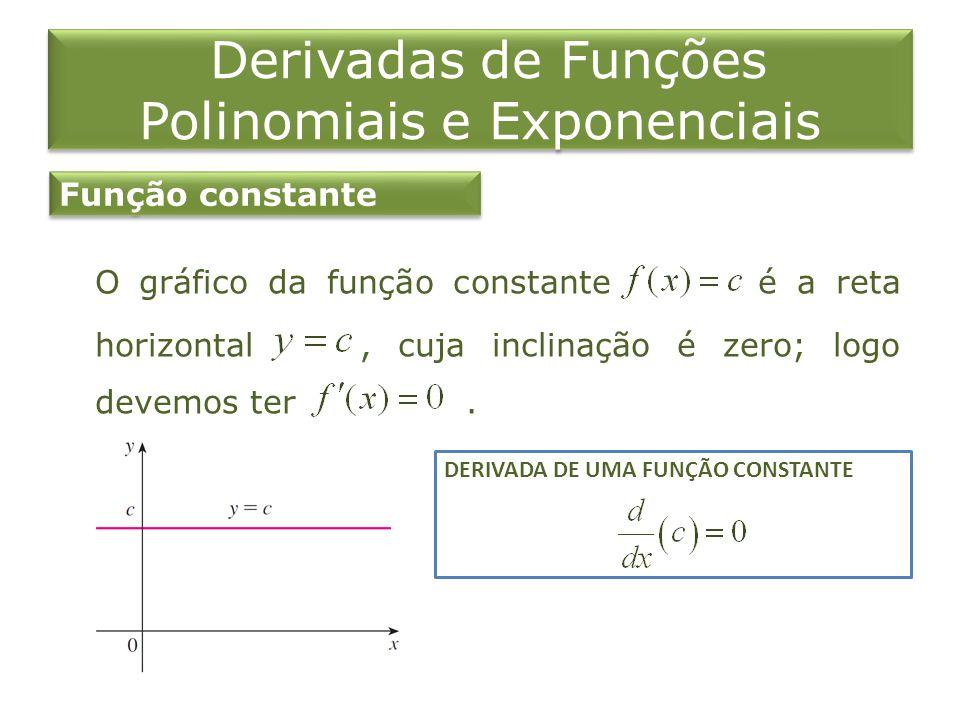 Derivadas de Funções Polinomiais e Exponenciais